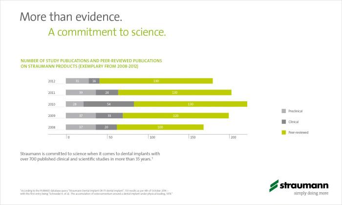 EN_30_Scientific_evidence